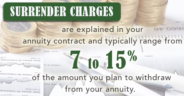 quote for your annuity payment